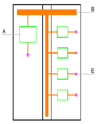 Form tủ điện