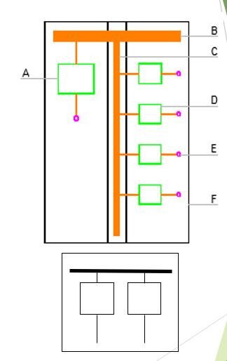 tủ điện form 1